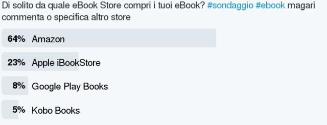 sondaggio-ebook-store